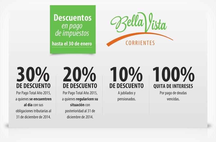 Bella Vista con importantes beneficios para contribuyentes